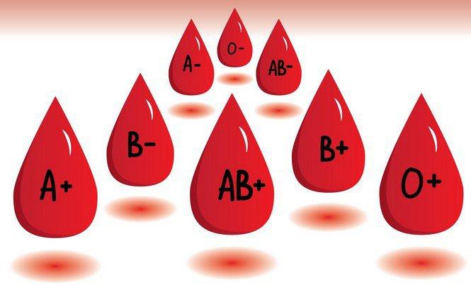 Quan niệm về nhóm máu của người Nhật Bản? Người Nhật thích nhóm máu nào nhất?