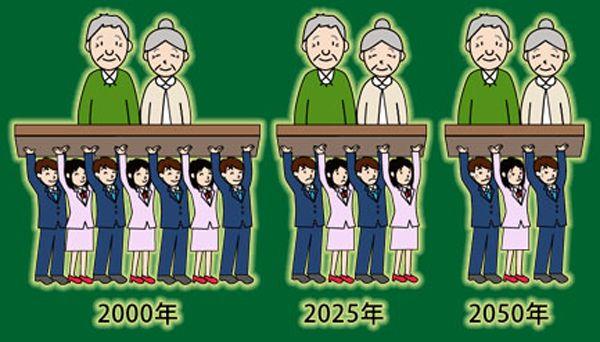 Xu hướng dân số Nhật Bản sẽ như thế nào trong những năm tới?
