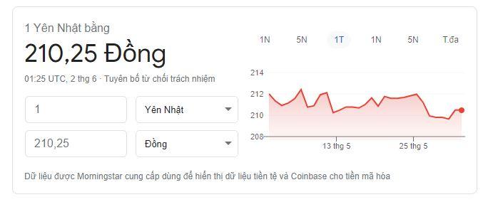 1 yên Nhật bằng bao nhiêu tiền Việt? Tỷ giá được cập nhật ngày 2/6/2021