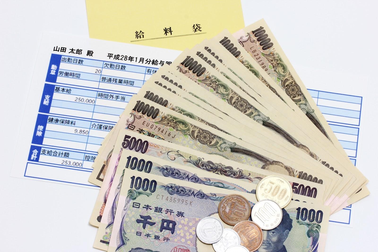 Mức lương cơ bản đi xuất khẩu lao động Nhật